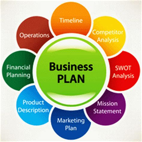 Key Components of a Business Plan - dummies